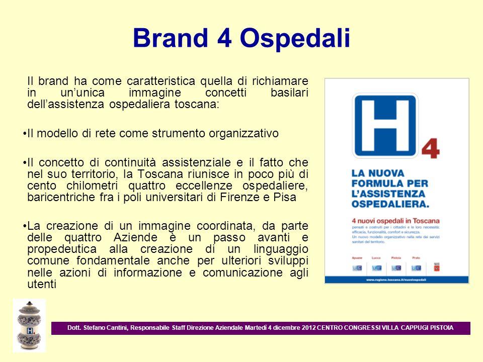 Brand 4 Ospedali Il brand ha come caratteristica quella di richiamare in ununica immagine concetti basilari dellassistenza ospedaliera toscana: Il mod