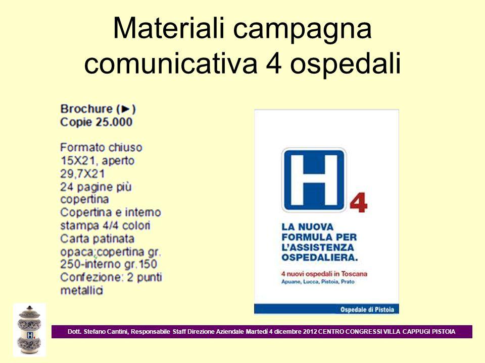 Materiali campagna comunicativa 4 ospedali Dott. Stefano Cantini, Responsabile Staff Direzione Aziendale Martedì 4 dicembre 2012 CENTRO CONGRESSI VILL