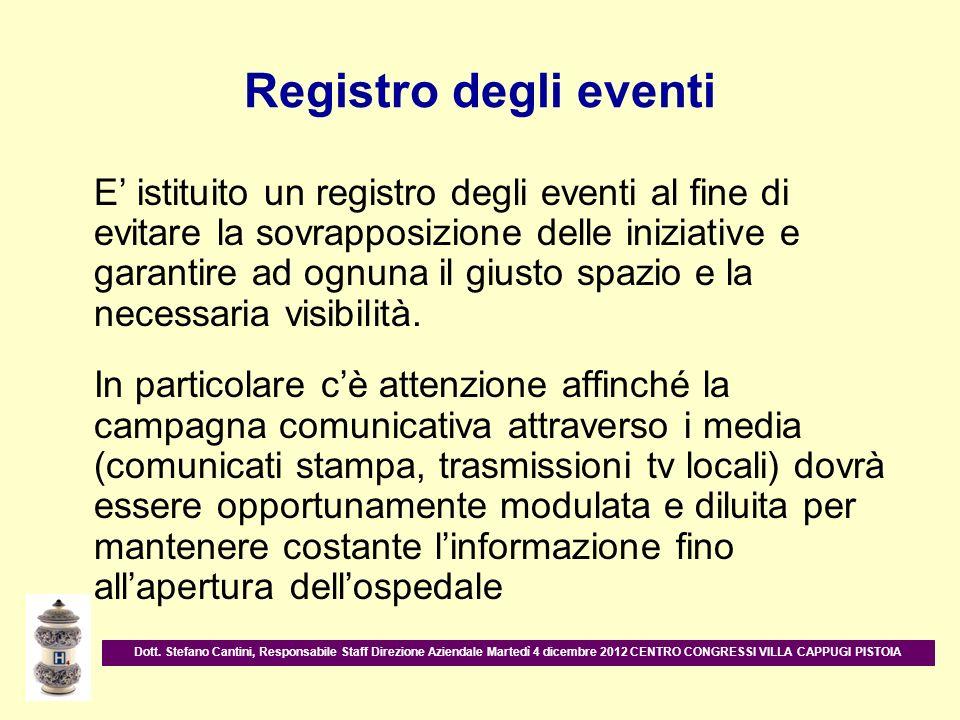 Registro degli eventi E istituito un registro degli eventi al fine di evitare la sovrapposizione delle iniziative e garantire ad ognuna il giusto spaz