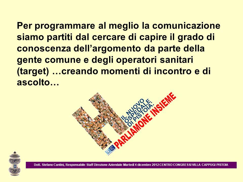 Il brand NH USL 3 Già prima che si realizzasse limmagine coordinata dei 4 ospedali della Toscana, avevamo realizzato un logo identitario della nostra ASL, al fine di rendere da subito riconoscibile e visibile il brand del Nuovo Ospedale di Pistoia.
