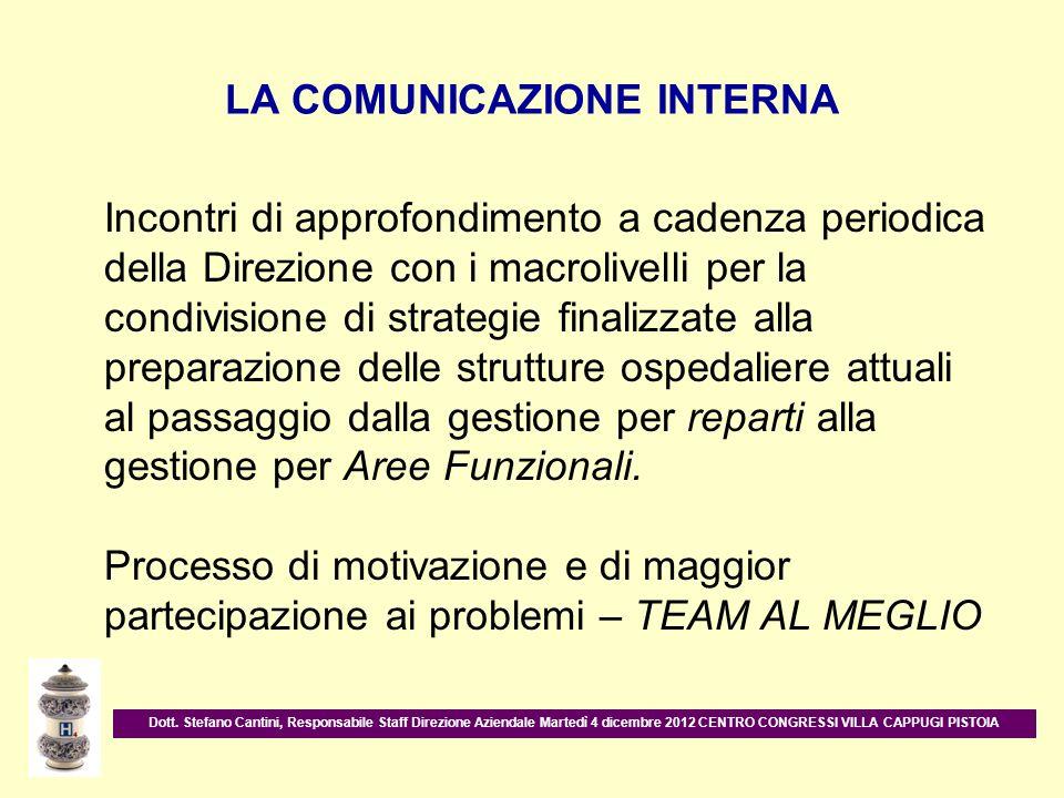 LA COMUNICAZIONE INTERNA Incontri di approfondimento a cadenza periodica della Direzione con i macrolivelli per la condivisione di strategie finalizza