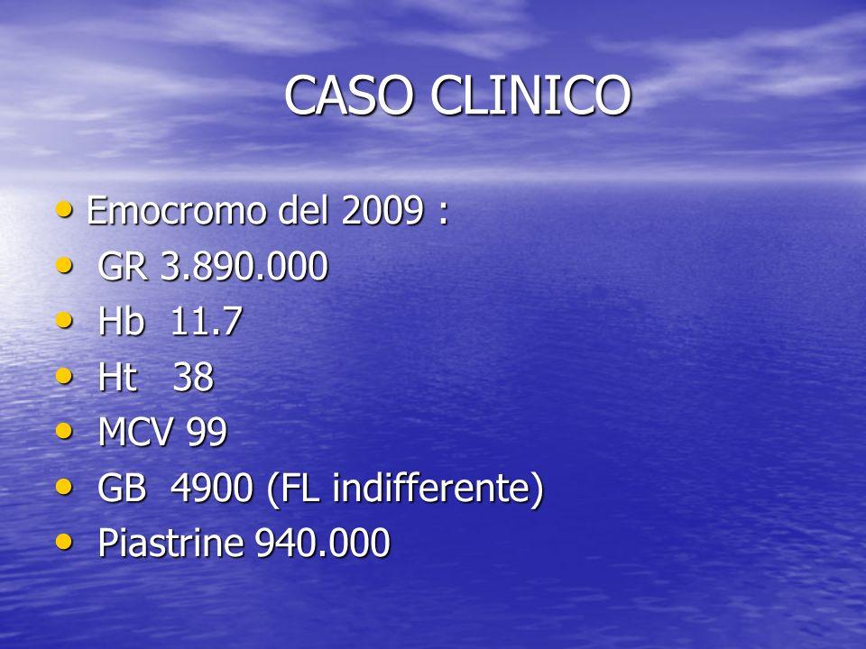CASO CLINICO CASO CLINICO Emocromo del 2009 : Emocromo del 2009 : GR 3.890.000 GR 3.890.000 Hb 11.7 Hb 11.7 Ht 38 Ht 38 MCV 99 MCV 99 GB 4900 (FL indi