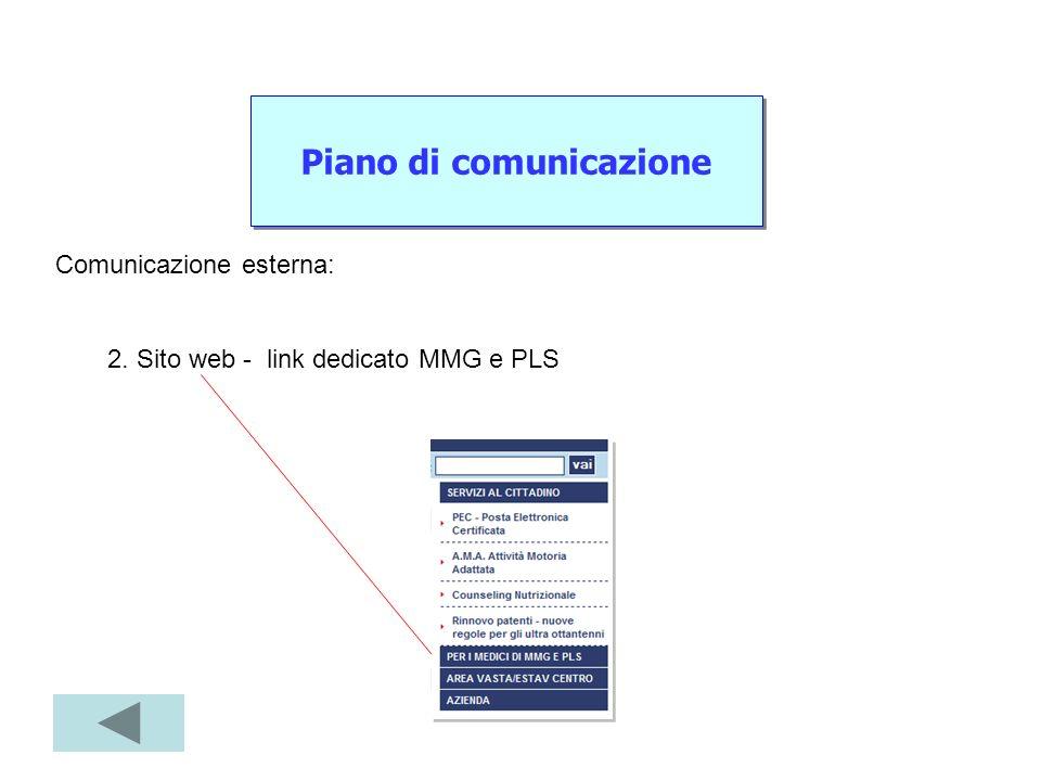 Comunicazione esterna: 2. Sito web - link dedicato MMG e PLS Piano di comunicazione