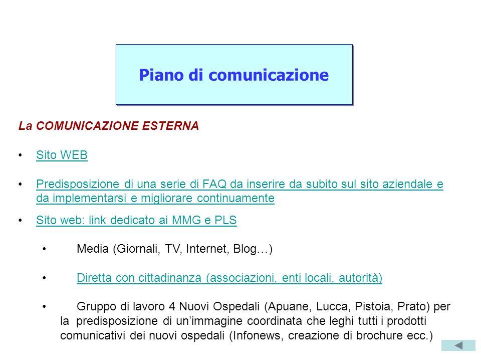 Comunicazione esterna: Sito web Piano di comunicazione