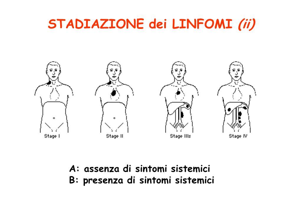 STADIAZIONE dei LINFOMI (ii) A: assenza di sintomi sistemici B: presenza di sintomi sistemici