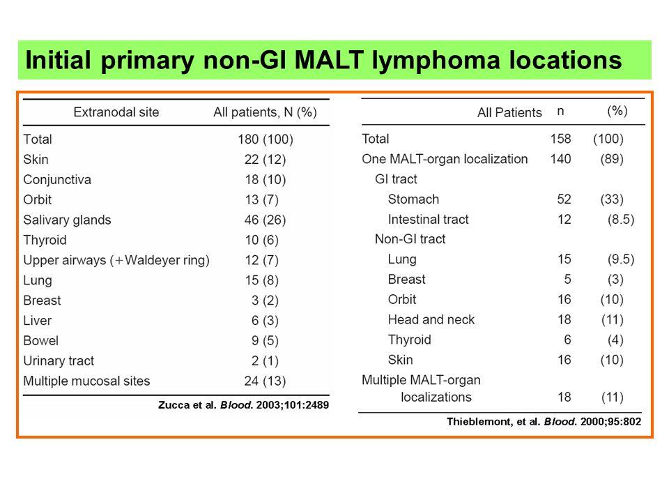 Initial primary non-GI MALT lymphoma locations