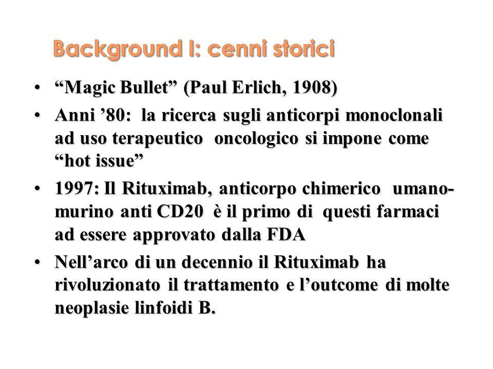 Magic Bullet (Paul Erlich, 1908)Magic Bullet (Paul Erlich, 1908) Anni 80: la ricerca sugli anticorpi monoclonali ad uso terapeutico oncologico si impo