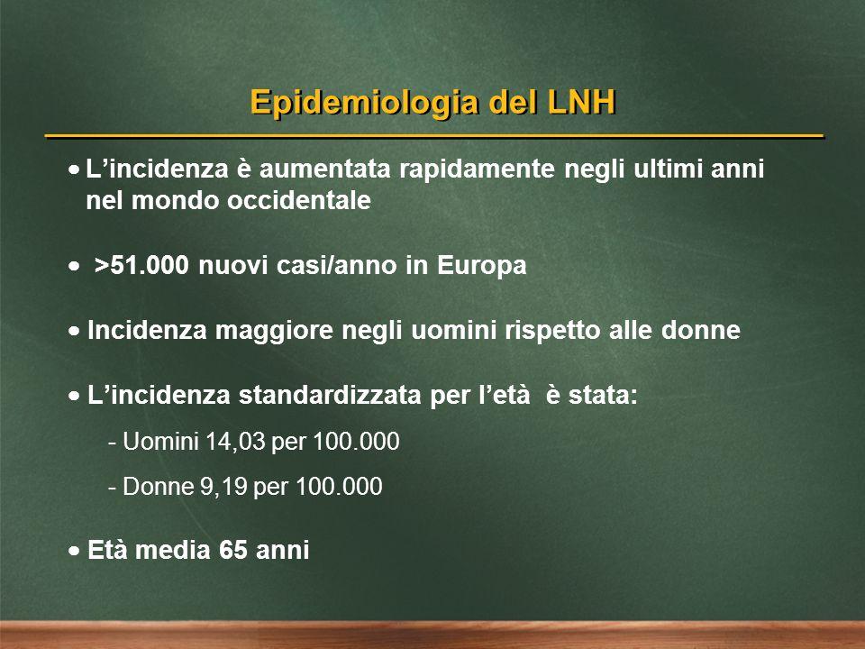 Epidemiologia del LNH Lincidenza è aumentata rapidamente negli ultimi anni nel mondo occidentale >51.000 nuovi casi/anno in Europa Incidenza maggiore