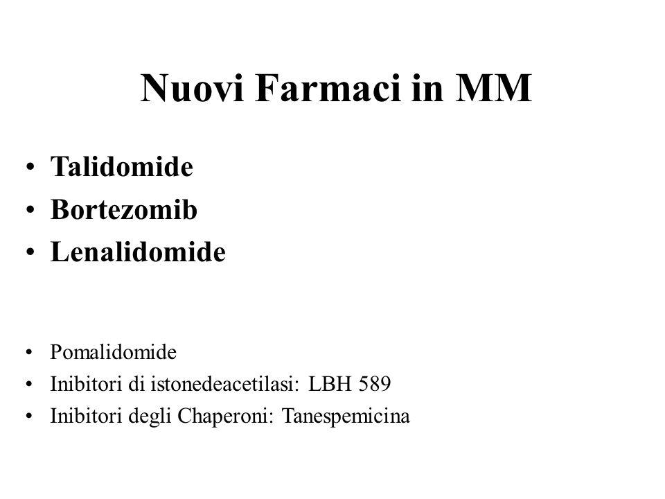Nuovi Farmaci in MM Talidomide Bortezomib Lenalidomide Pomalidomide Inibitori di istonedeacetilasi: LBH 589 Inibitori degli Chaperoni: Tanespemicina