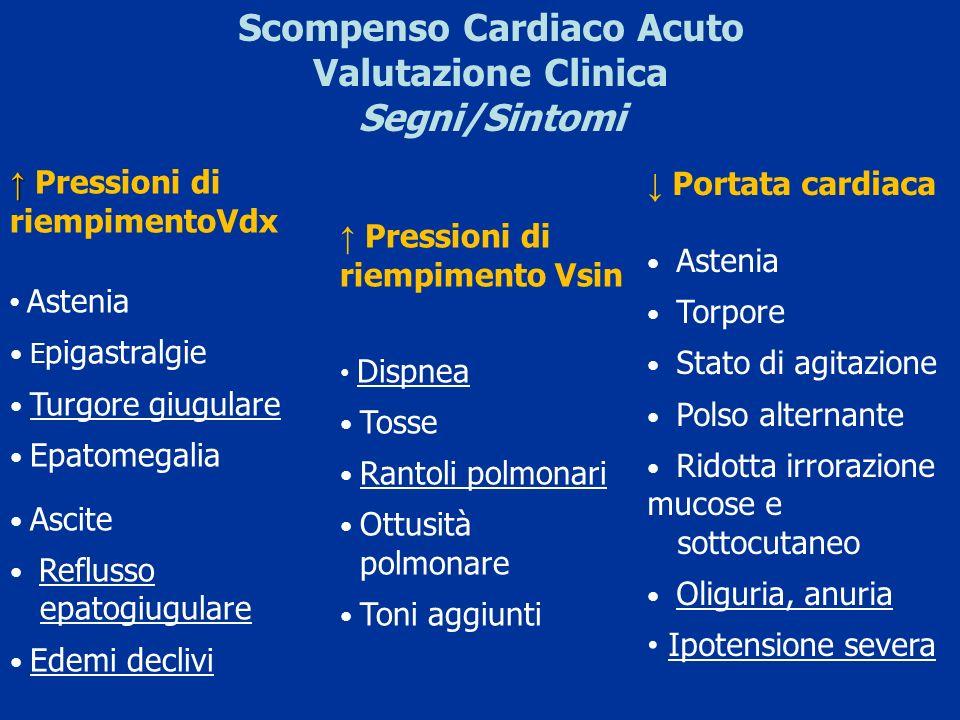 Scompenso Cardiaco Acuto Valutazione Clinica Segni/Sintomi Pressioni di riempimentoVdx Astenia E pigastralgie Turgore giugulare Epatomegalia Ascite Re
