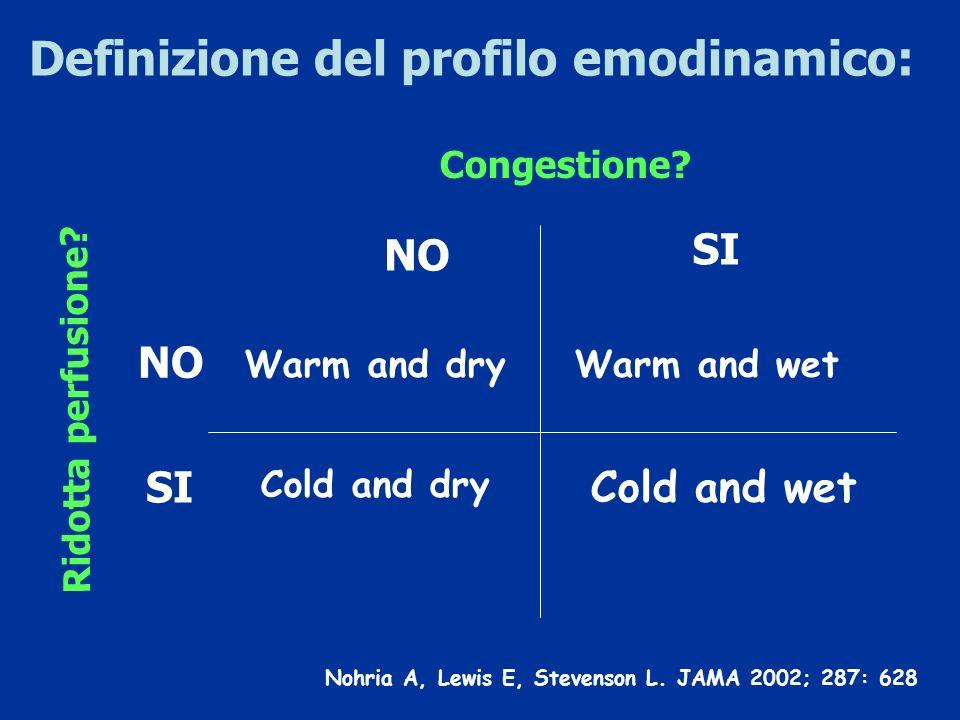 Definizione del profilo emodinamico: Nohria A, Lewis E, Stevenson L. JAMA 2002; 287: 628 Ridotta perfusione? Congestione? NO SI Warm and dry Warm and