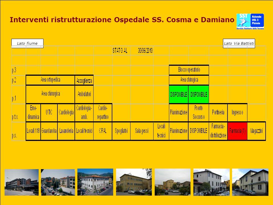 Interventi ristrutturazione Ospedale SS. Cosma e Damiano Lato fiumeLato Via Battisti