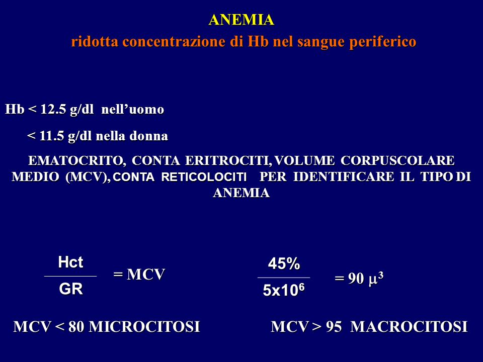 ANEMIA ridotta concentrazione di Hb nel sangue periferico ridotta concentrazione di Hb nel sangue periferico Hb < 12.5 g/dl nelluomo < 11.5 g/dl nella