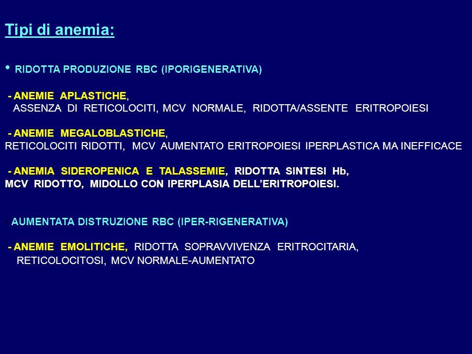 difetto dei progenitori eritroidi (anemia aplastica, PRCA) difetto nella produzione di emoglobina (carenza Fe, talassemia) difetto nella sintesi di DNA (carenza B12, ac folico) anemia da disordine cronico (IL6, IL1, TNFα, EPO, IRC) reticolociti bassi anemia da ridotta produzione di RBC