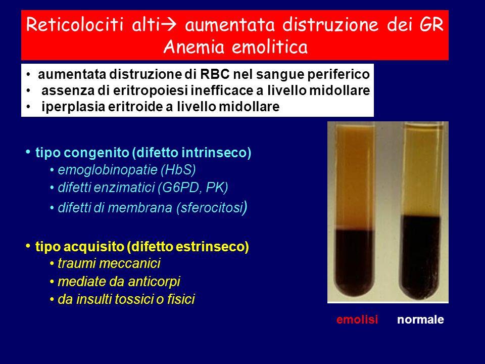Anemia emolitica: reticolociti alti aumentata distruzione dei RBC per: emolisi intravascolare emolisi extravascolare INTRAVASCOLAREEXTRAVASCOLARE -------------------------------------------------------------------- striscio perifericoschistocitisferociti aptoglobinaassente/bassanormale/lieve riduzione emoglobina urine++assente emosiderina urine++assente Coombs direttonegativopositivo LDHaumentataaumentata bilirubina indirettaaumentataaumentata --------------------------------------------------------------------