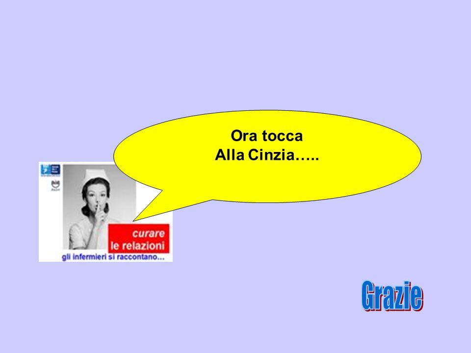 Ora tocca Alla Cinzia…..