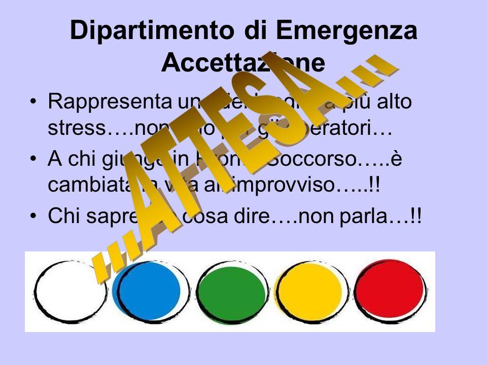 Dipartimento di Emergenza Accettazione Rappresenta uno dei luoghi a più alto stress….non solo per gli operatori… A chi giunge in Pronto Soccorso…..è c