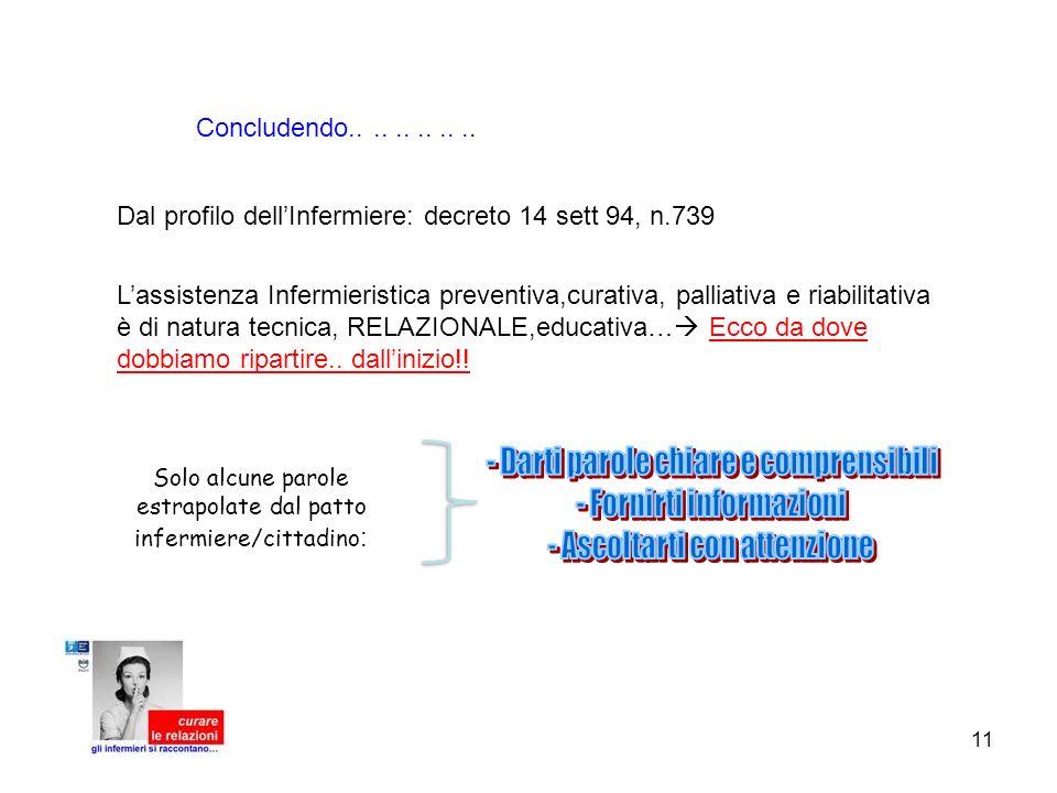 Concludendo............ Dal profilo dellInfermiere: decreto 14 sett 94, n.739 Lassistenza Infermieristica preventiva,curativa, palliativa e riabilitat