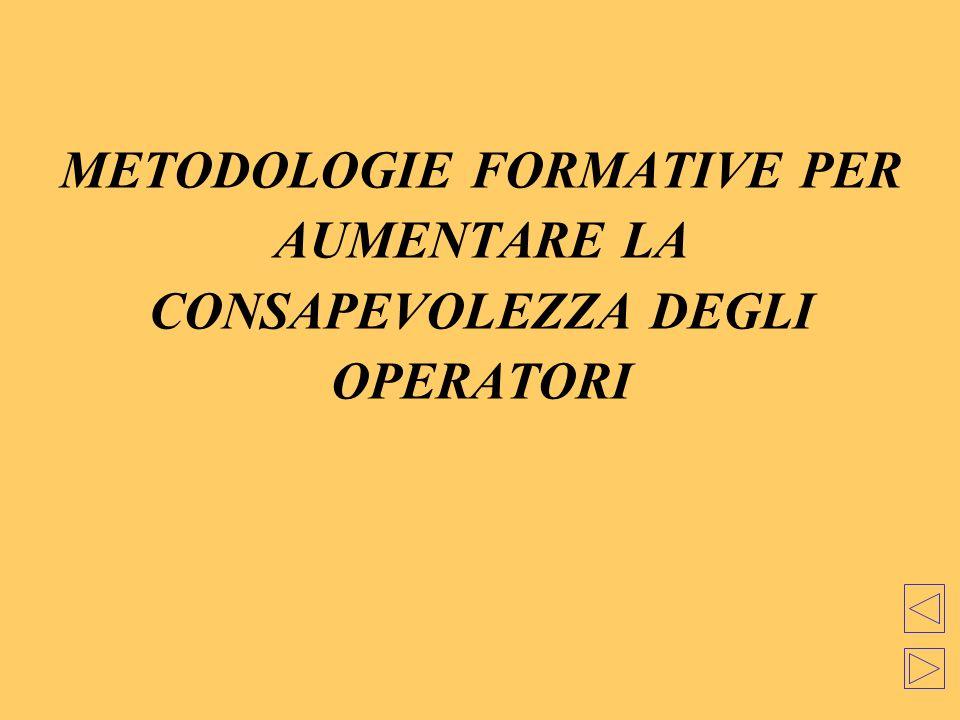METODOLOGIE FORMATIVE PER AUMENTARE LA CONSAPEVOLEZZA DEGLI OPERATORI