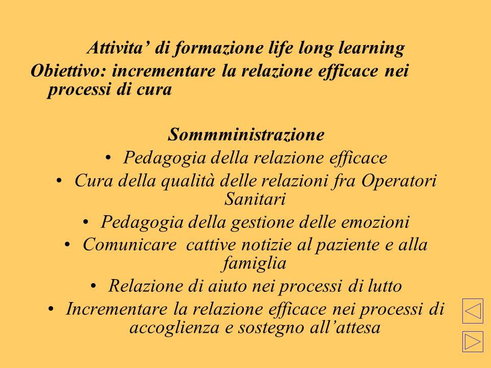 Attivita di formazione life long learning Obiettivo: incrementare la relazione efficace nei processi di cura Sommministrazione Pedagogia della relazio