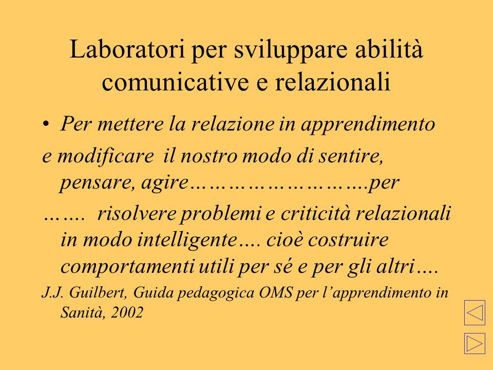 Laboratori per sviluppare abilità comunicative e relazionali Per mettere la relazione in apprendimento e modificare il nostro modo di sentire, pensare