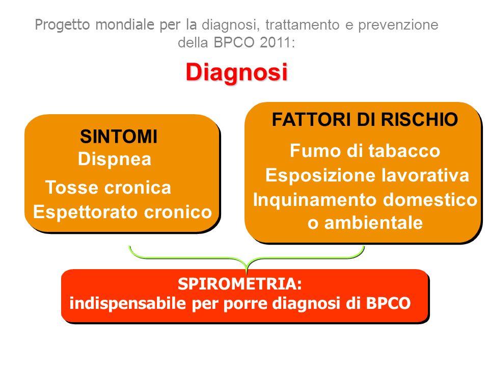 SINTOMI Tosse cronica Dispnea FATTORI DI RISCHIO Fumo di tabacco Esposizione lavorativa Inquinamento domestico o ambientale SPIROMETRIA: indispensabil