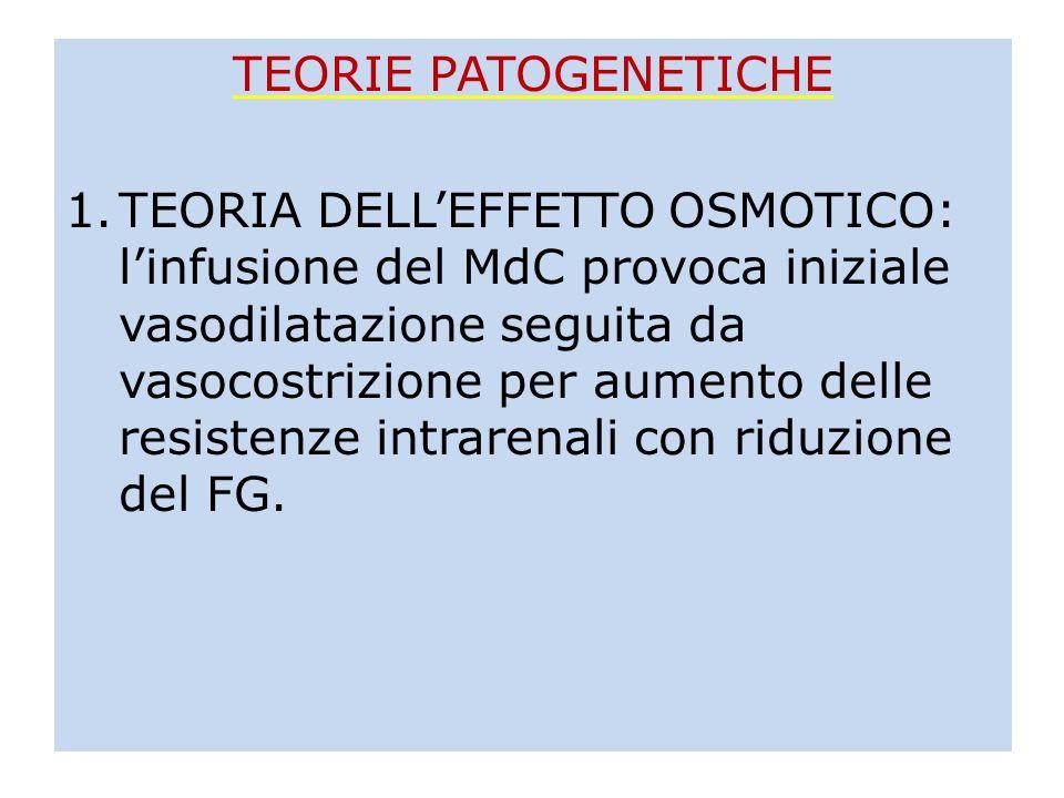TEORIE PATOGENETICHE 1.TEORIA DELLEFFETTO OSMOTICO: linfusione del MdC provoca iniziale vasodilatazione seguita da vasocostrizione per aumento delle r