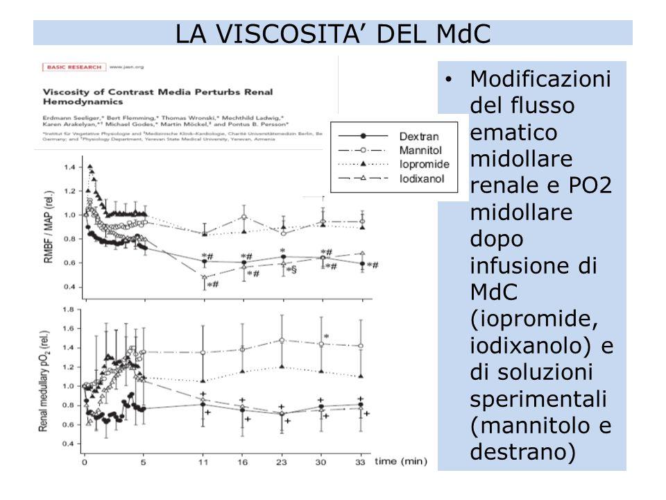 LA VISCOSITA DEL MdC Modificazioni del flusso ematico midollare renale e PO2 midollare dopo infusione di MdC (iopromide, iodixanolo) e di soluzioni sp