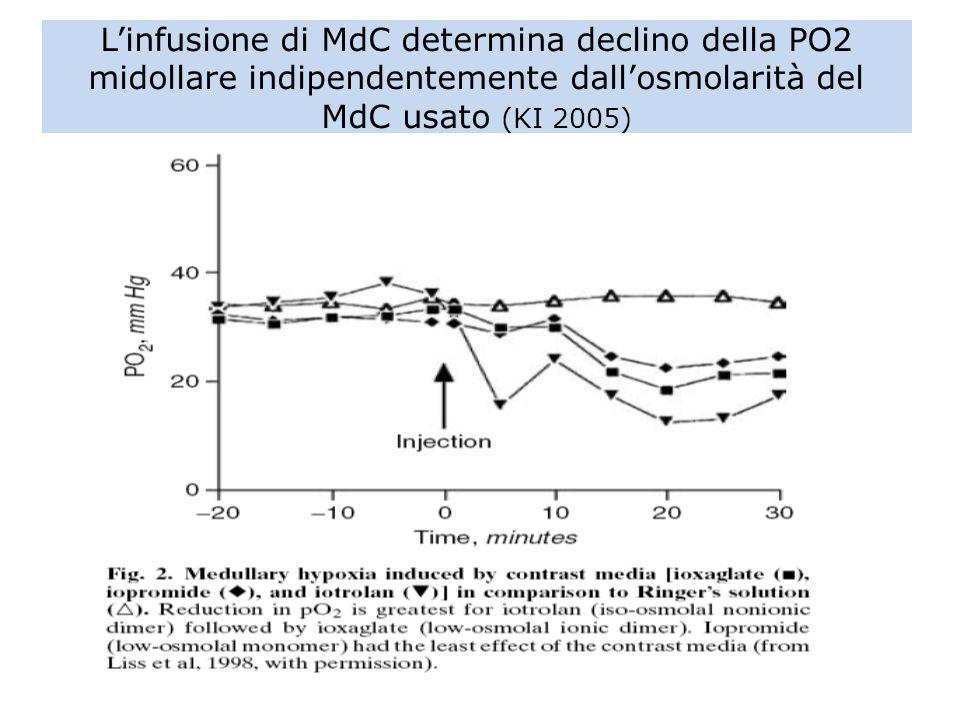 Linfusione di MdC determina declino della PO2 midollare indipendentemente dallosmolarità del MdC usato (KI 2005)