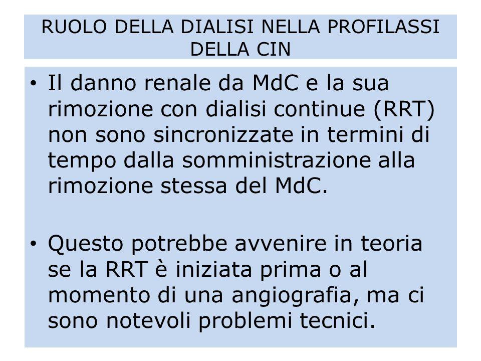 RUOLO DELLA DIALISI NELLA PROFILASSI DELLA CIN Il danno renale da MdC e la sua rimozione con dialisi continue (RRT) non sono sincronizzate in termini