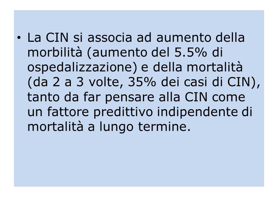 La CIN si associa ad aumento della morbilità (aumento del 5.5% di ospedalizzazione) e della mortalità (da 2 a 3 volte, 35% dei casi di CIN), tanto da