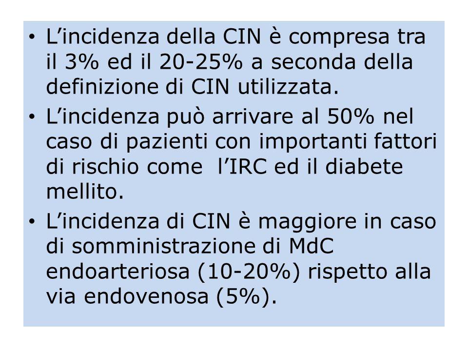 Lincidenza della CIN è compresa tra il 3% ed il 20-25% a seconda della definizione di CIN utilizzata. Lincidenza può arrivare al 50% nel caso di pazie