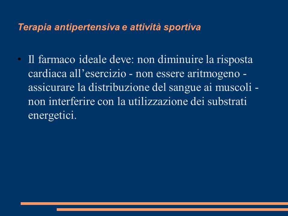 Terapia antipertensiva e attività sportiva Il farmaco ideale deve: non diminuire la risposta cardiaca allesercizio - non essere aritmogeno - assicurar