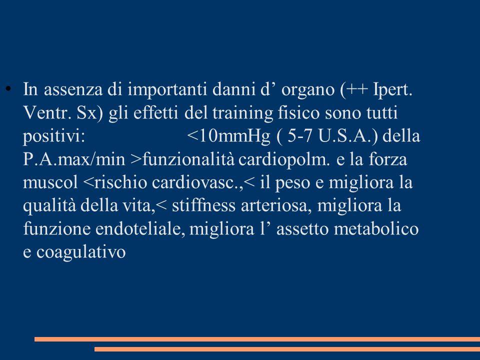 In assenza di importanti danni d organo (++ Ipert. Ventr. Sx) gli effetti del training fisico sono tutti positivi: funzionalità cardiopolm. e la forza