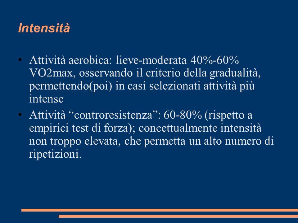 Intensità Attività aerobica: lieve-moderata 40%-60% VO2max, osservando il criterio della gradualità, permettendo(poi) in casi selezionati attività più
