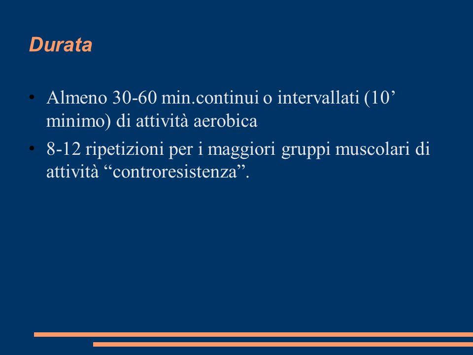 Durata Almeno 30-60 min.continui o intervallati (10 minimo) di attività aerobica 8-12 ripetizioni per i maggiori gruppi muscolari di attività controre