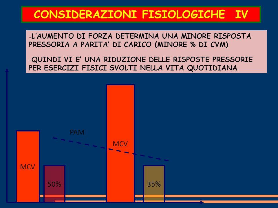 CONSIDERAZIONI FISIOLOGICHE IV LAUMENTO DI FORZA DETERMINA UNA MINORE RISPOSTA PRESSORIA A PARITA DI CARICO (MINORE % DI CVM) QUINDI VI E UNA RIDUZION