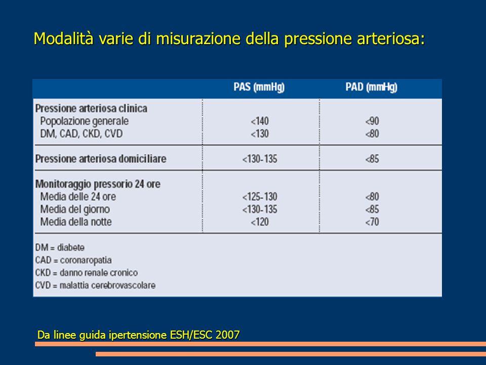 Modalità varie di misurazione della pressione arteriosa: Da linee guida ipertensione ESH/ESC 2007