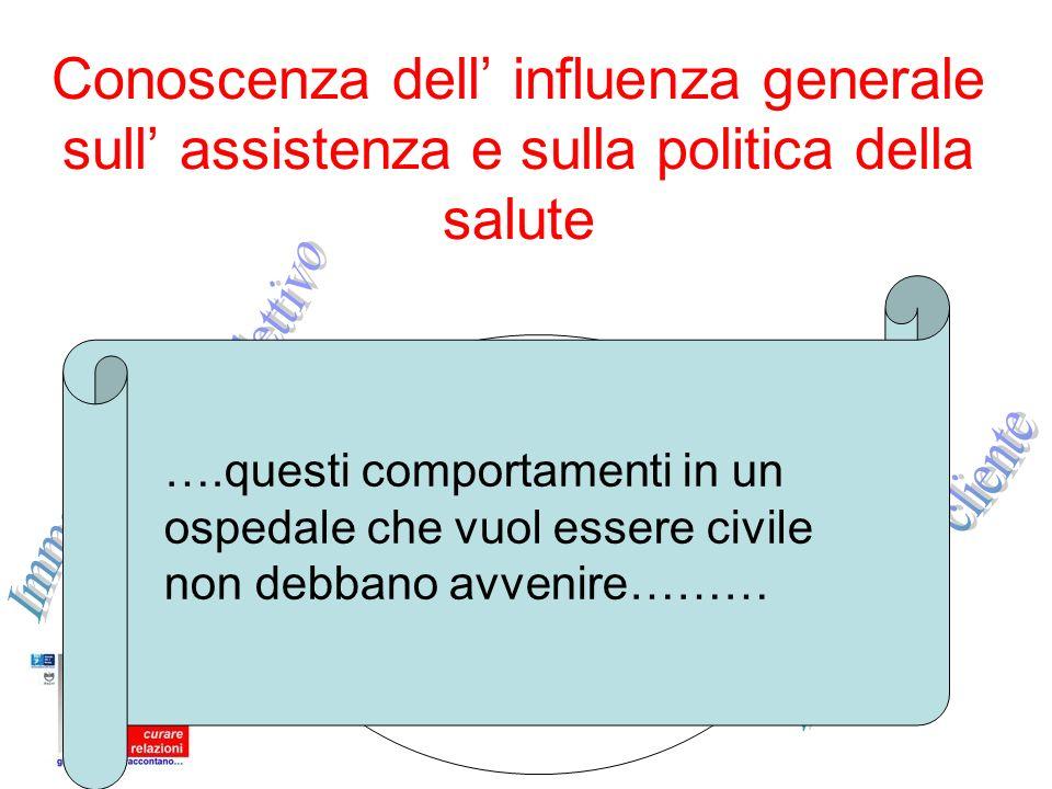 Conoscenza dell influenza generale sull assistenza e sulla politica della salute ….questi comportamenti in un ospedale che vuol essere civile non debb