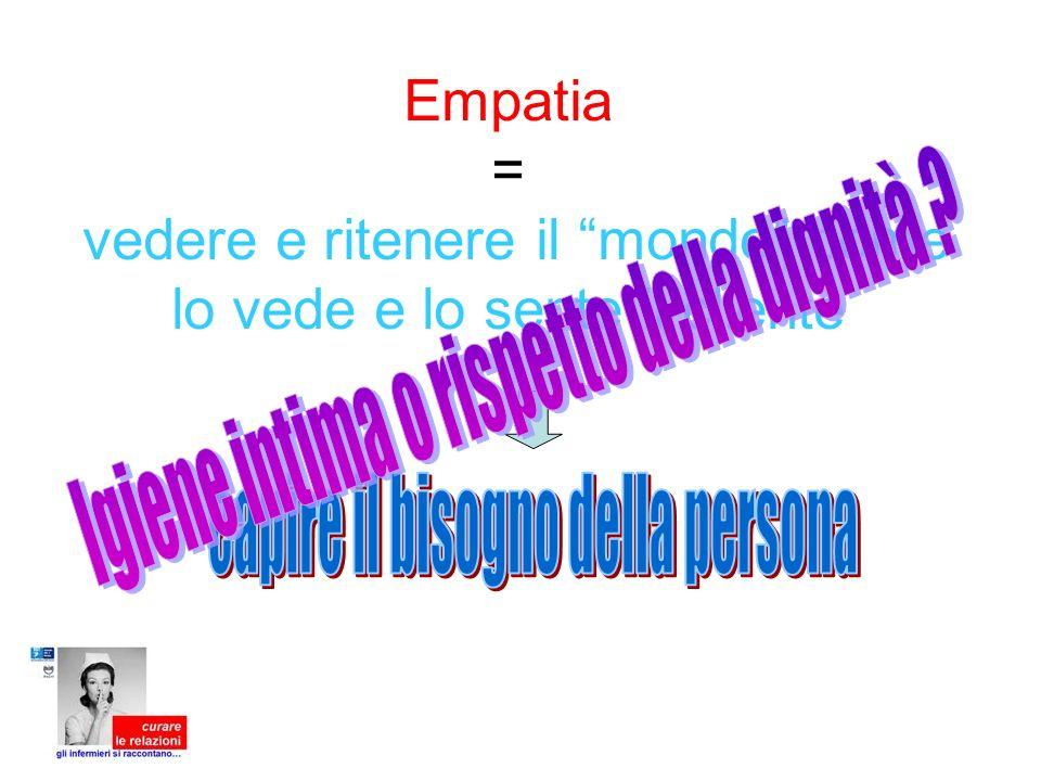 Empatia = vedere e ritenere il mondo come lo vede e lo sente il cliente