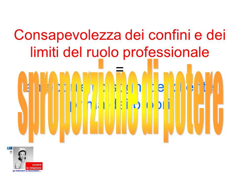 Consapevolezza dei confini e dei limiti del ruolo professionale = anteporre i bisogni del cliente prima dei propri