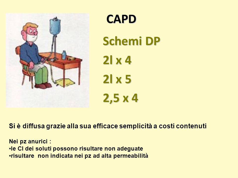 Schemi DP 2l x 4 2l x 5 2,5 x 4 CAPD Si è diffusa grazie alla sua efficace semplicità a costi contenuti Nei pz anurici : le Cl dei soluti possono risu