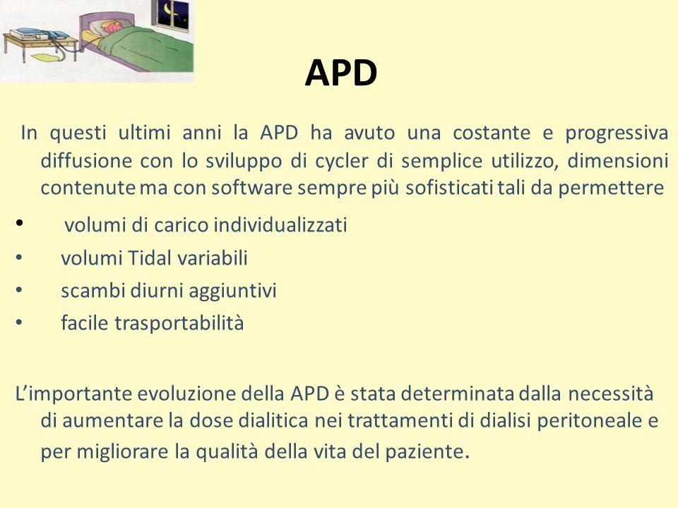 In questi ultimi anni la APD ha avuto una costante e progressiva diffusione con lo sviluppo di cycler di semplice utilizzo, dimensioni contenute ma co