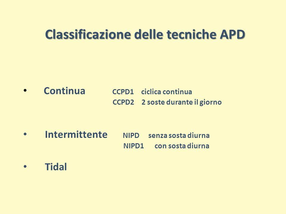 Classificazione delle tecniche APD Continua CCPD1 ciclica continua CCPD2 2 soste durante il giorno Intermittente NIPD senza sosta diurna NIPD1 con sos