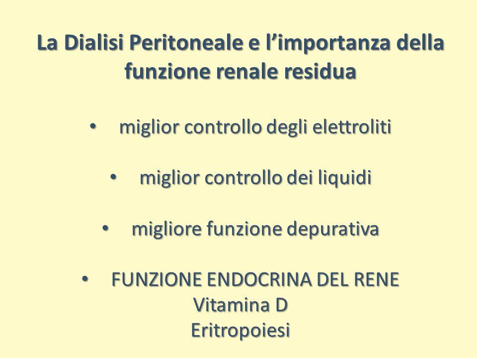 La Dialisi Peritoneale e limportanza della funzione renale residua miglior controllo degli elettroliti miglior controllo degli elettroliti miglior con