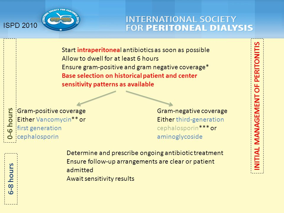 Start intraperitoneal antibiotics as soon as possible Allow to dwell for at least 6 hours Ensure gram-positive and gram negative coverage* Base select