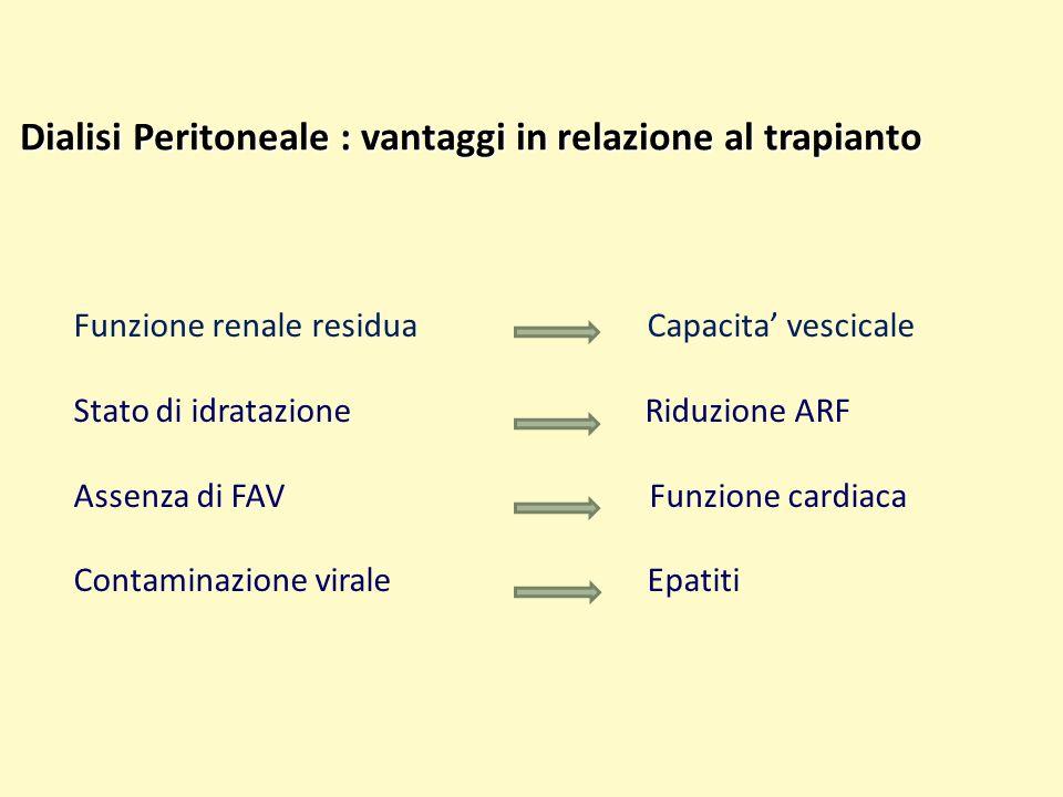 Dialisi Peritoneale : vantaggi in relazione al trapianto Funzione renale residua Capacita vescicale Stato di idratazione Riduzione ARF Assenza di FAV
