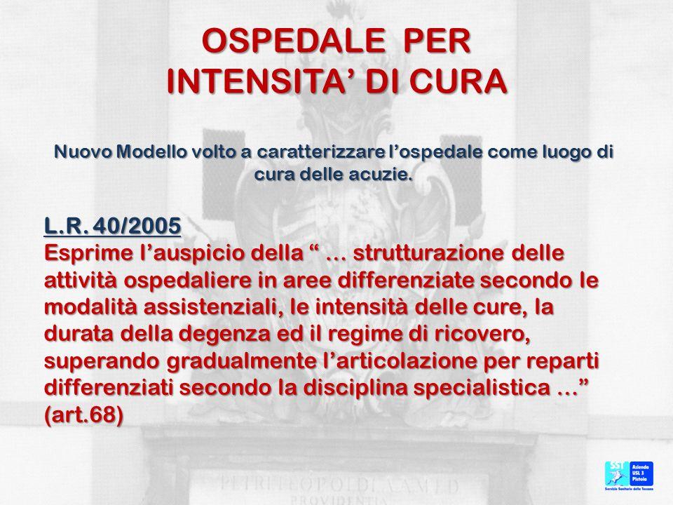 OSPEDALE PER INTENSITA DI CURA Nuovo Modello volto a caratterizzare lospedale come luogo di cura delle acuzie. L.R. 40/2005 Esprime lauspicio della …