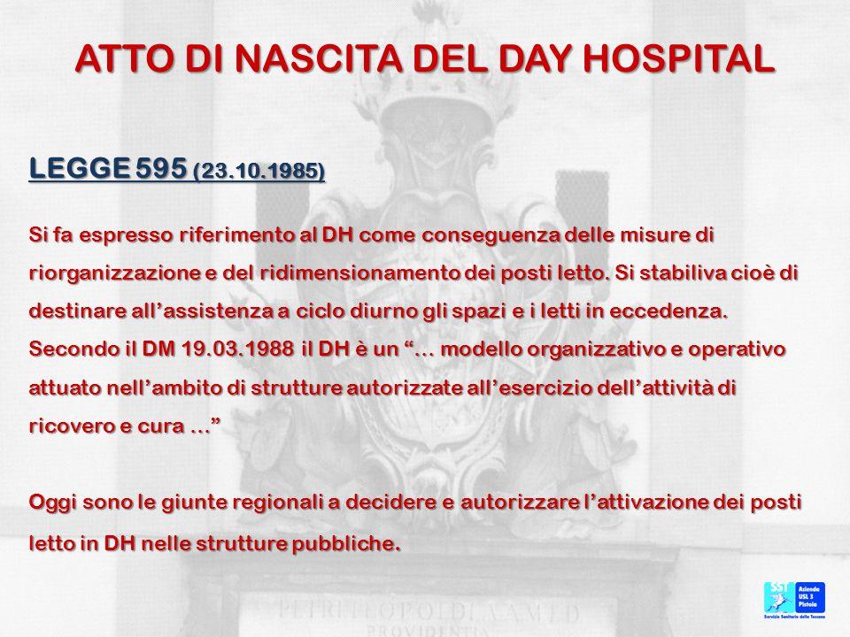 ATTO DI NASCITA DEL DAY HOSPITAL LEGGE 595 (23.10.1985) Si fa espresso riferimento al DH come conseguenza delle misure di riorganizzazione e del ridim