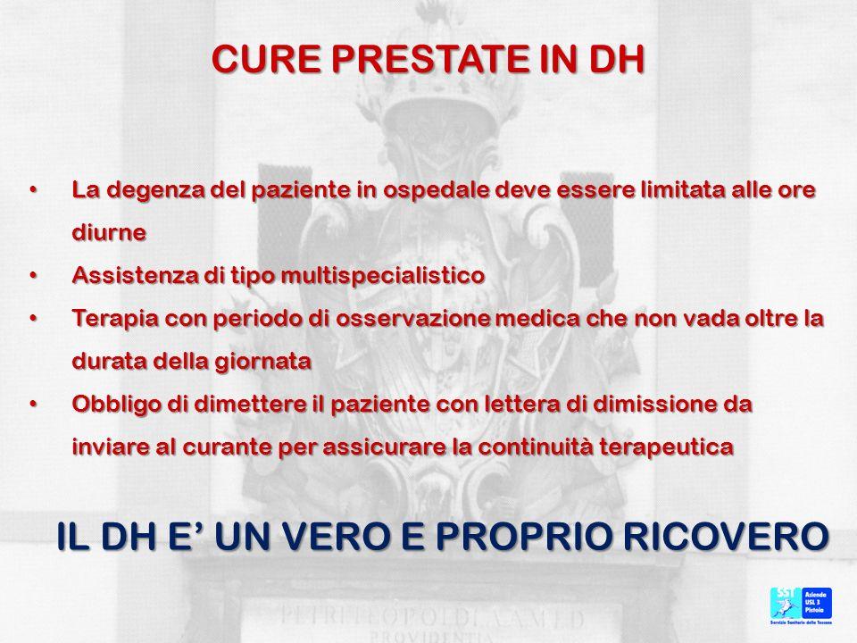 CURE PRESTATE IN DH La degenza del paziente in ospedale deve essere limitata alle ore diurne La degenza del paziente in ospedale deve essere limitata